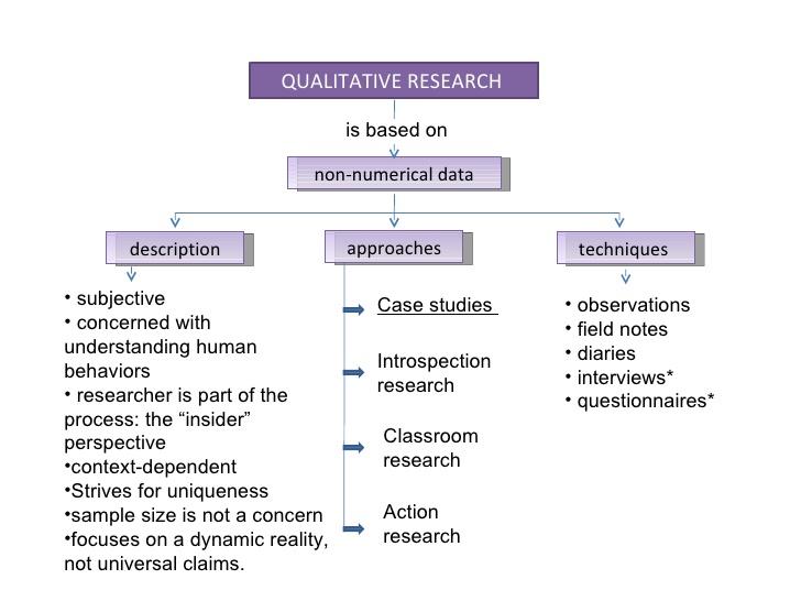 qualitative case study