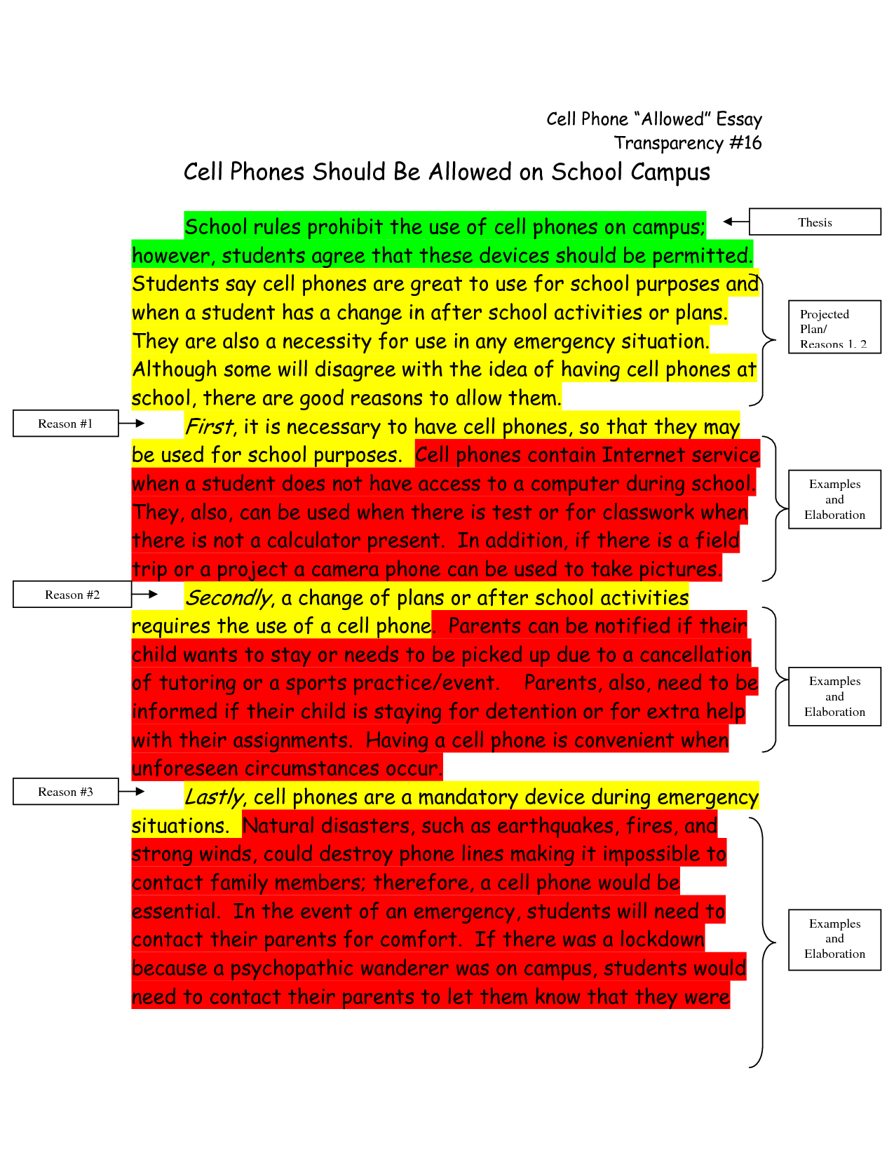 Should cellphones be allowed in school persuasive essay