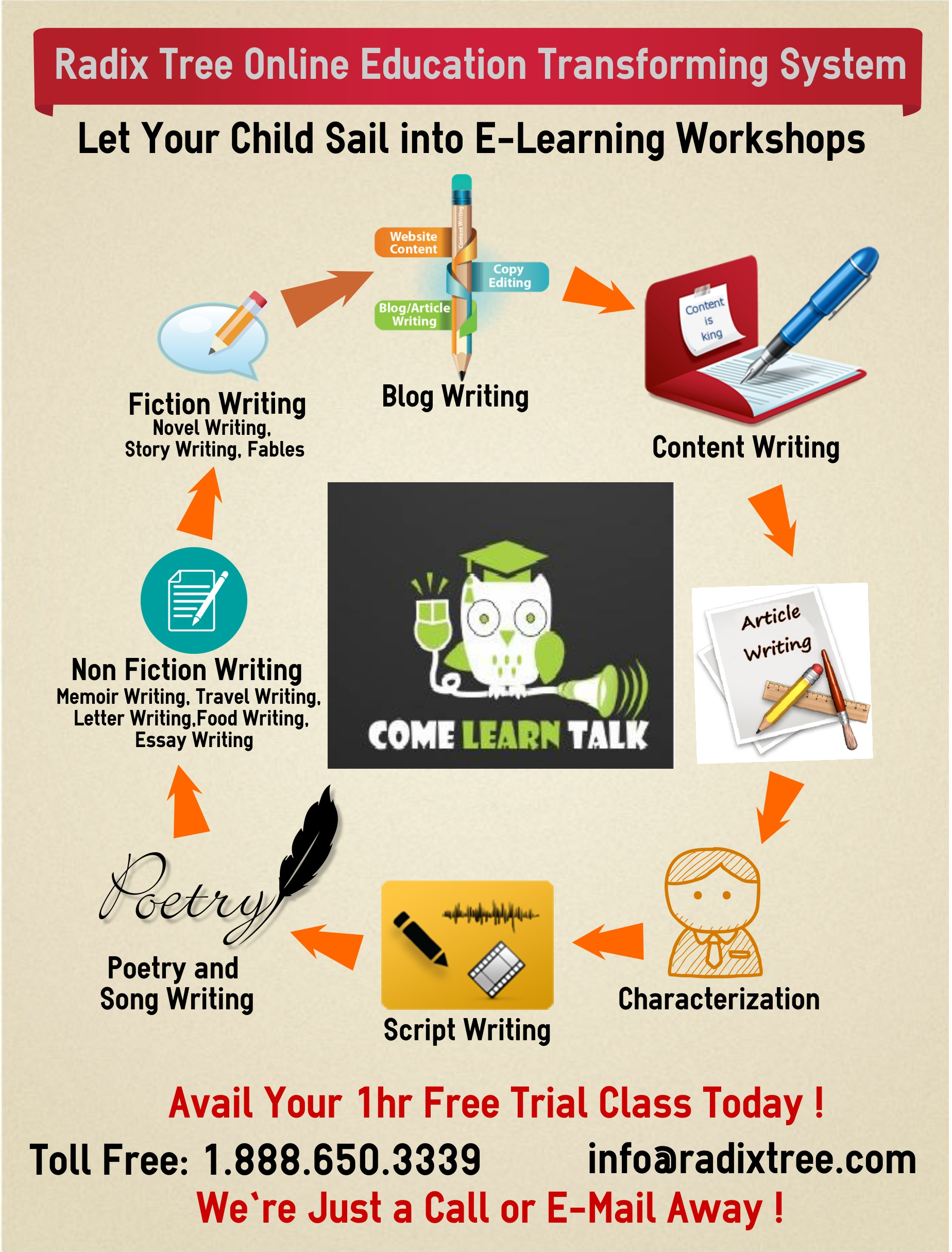 Creative writing online degrees