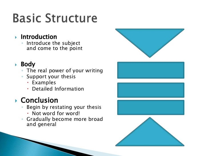structure of a thesis paper This tutorial discusses the structure of the masterthesis  elements and structure of a master thesis hein roelfsema loading  how to read a paper.