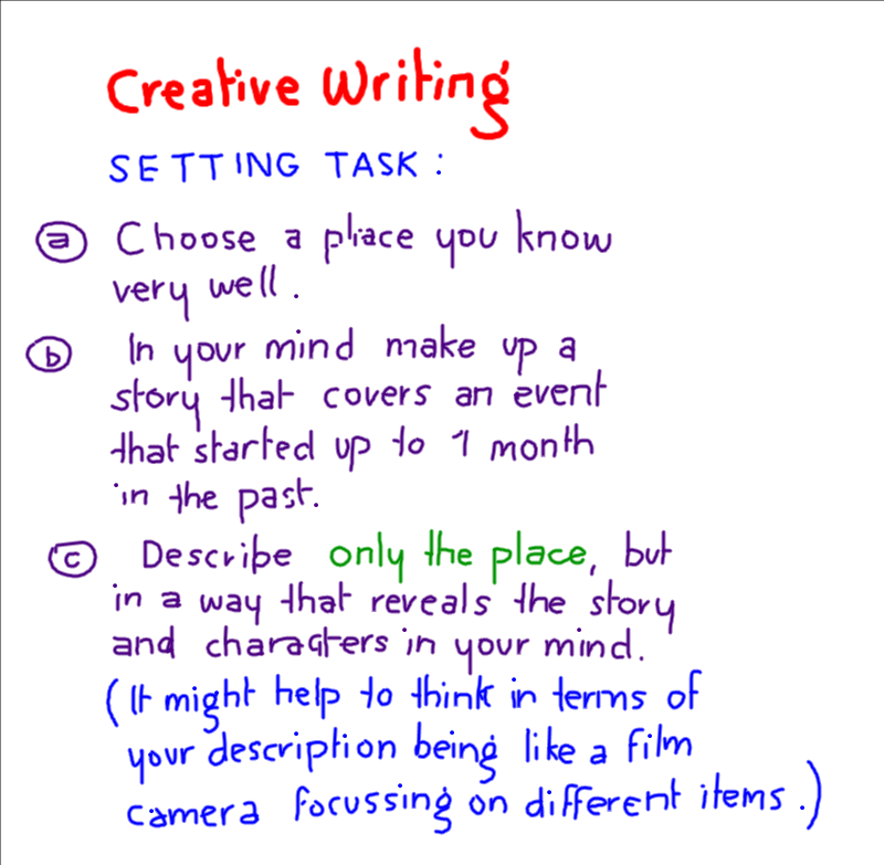 writing creative