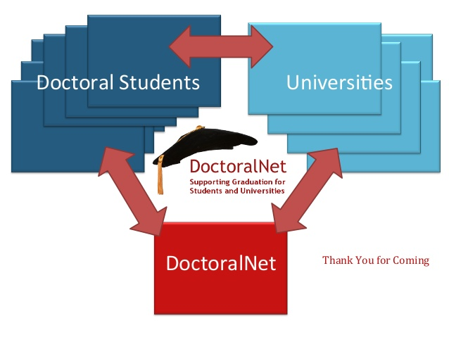 doctoral thesis educational management The mission of the edd program in educational leadership and management is to  doctoral dissertation:  washington dc edd educational leadership & management.