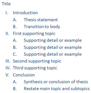 how to write a term paper introduction