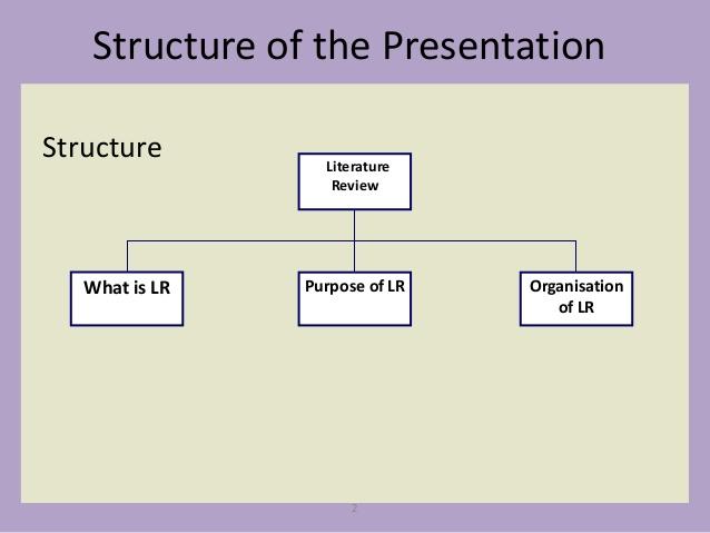 Do Glossary Dissertation