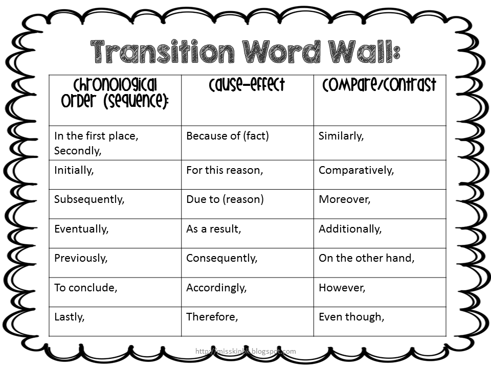 transition words for research papers co transition