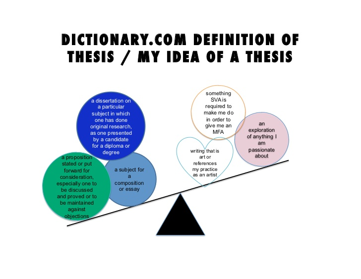 Dissertation On Academic Subject
