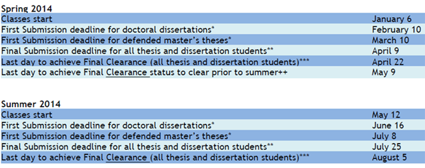 Pay For Dissertation Defense