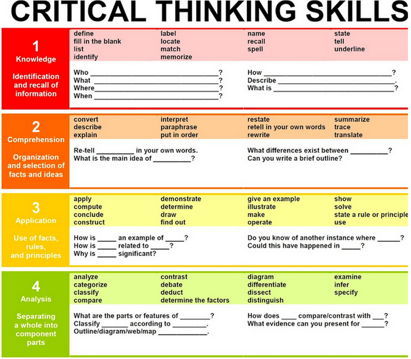 critical thinking skills for students ppt The point is that tailoring lessons specifically to the interests of your students can go quite far in encouraging student engagement, an element that is essential to the development of critical thinking.