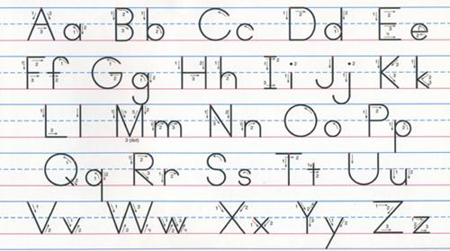 Number Names Worksheets learn to write the alphabet : How To Learn To Write | Best Writing Company