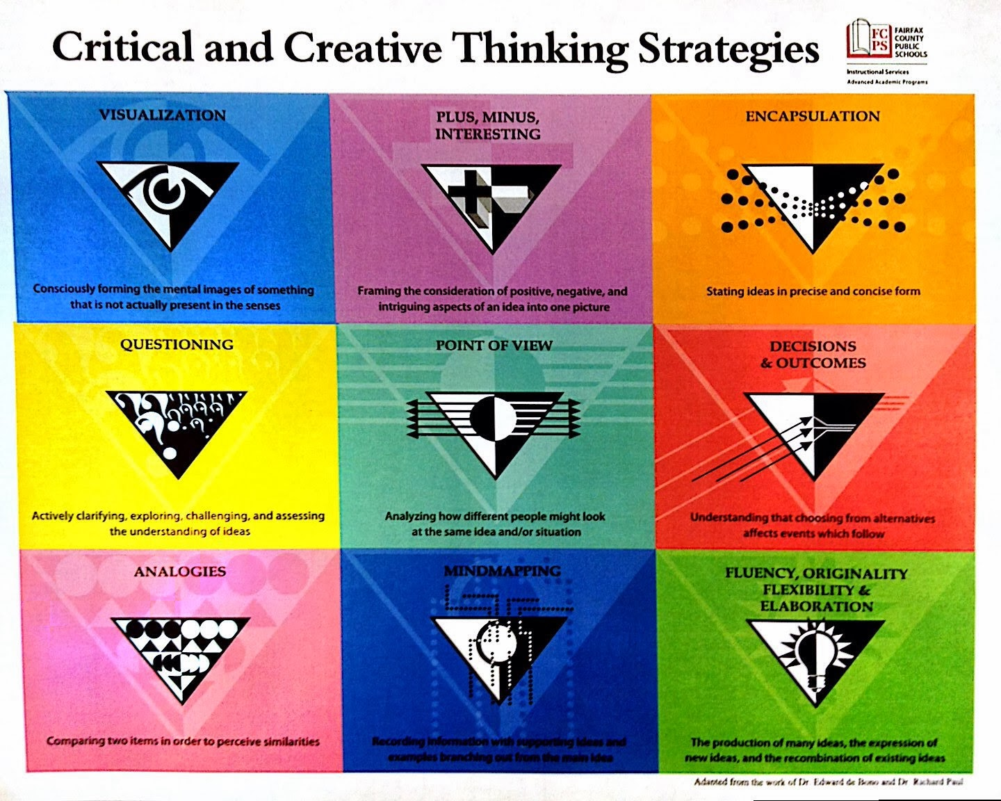 how are creative thinking and critical thinking similar There is a big difference between creative thinking and critical thinking creative thinking creative hoaxers suggest the critical in similar.