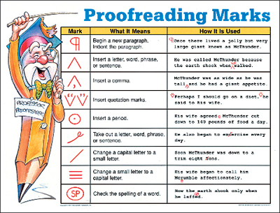 proof read meaning