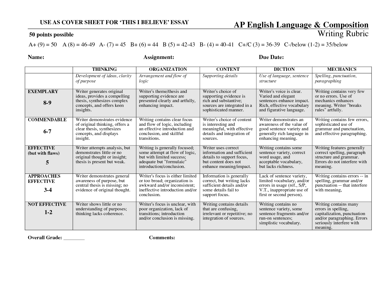 ap english language and composition essay rubric