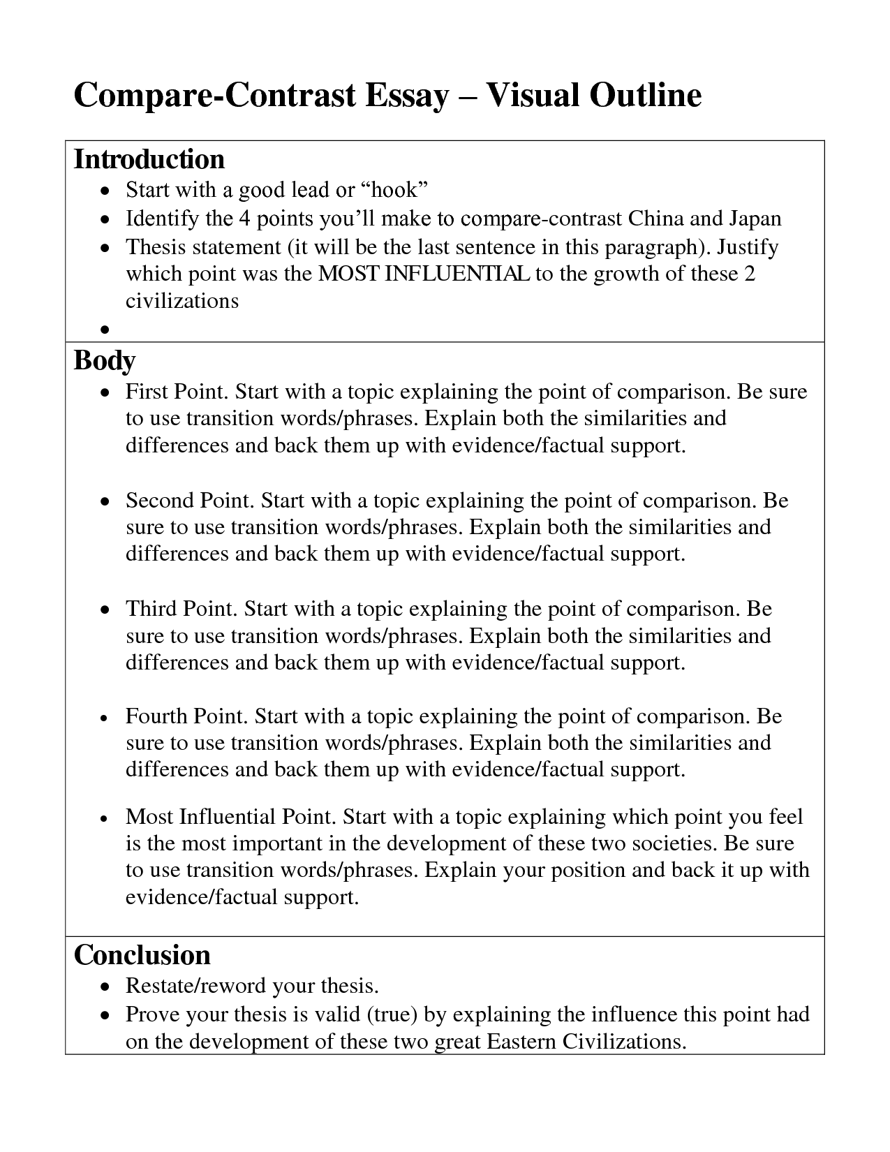 Writing Compare And Contrast Essays  Steps For Great Compare And Contrast Essays Writing